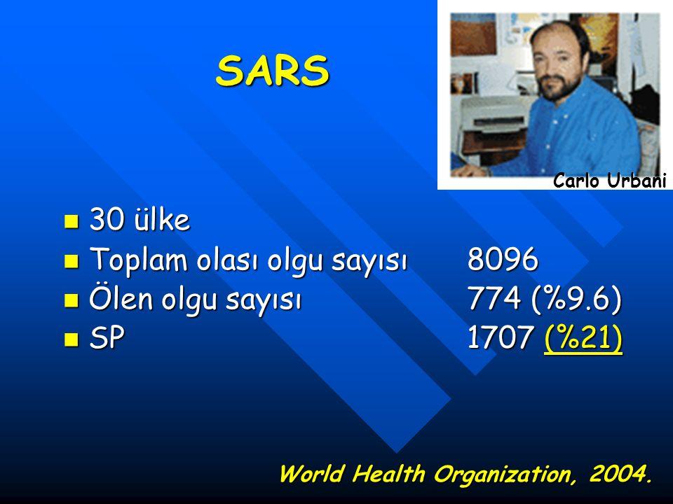SARS 30 ülke 30 ülke Toplam olası olgu sayısı8096 Toplam olası olgu sayısı8096 Ölen olgu sayısı774 (%9.6) Ölen olgu sayısı774 (%9.6) SP1707 (%21) SP17