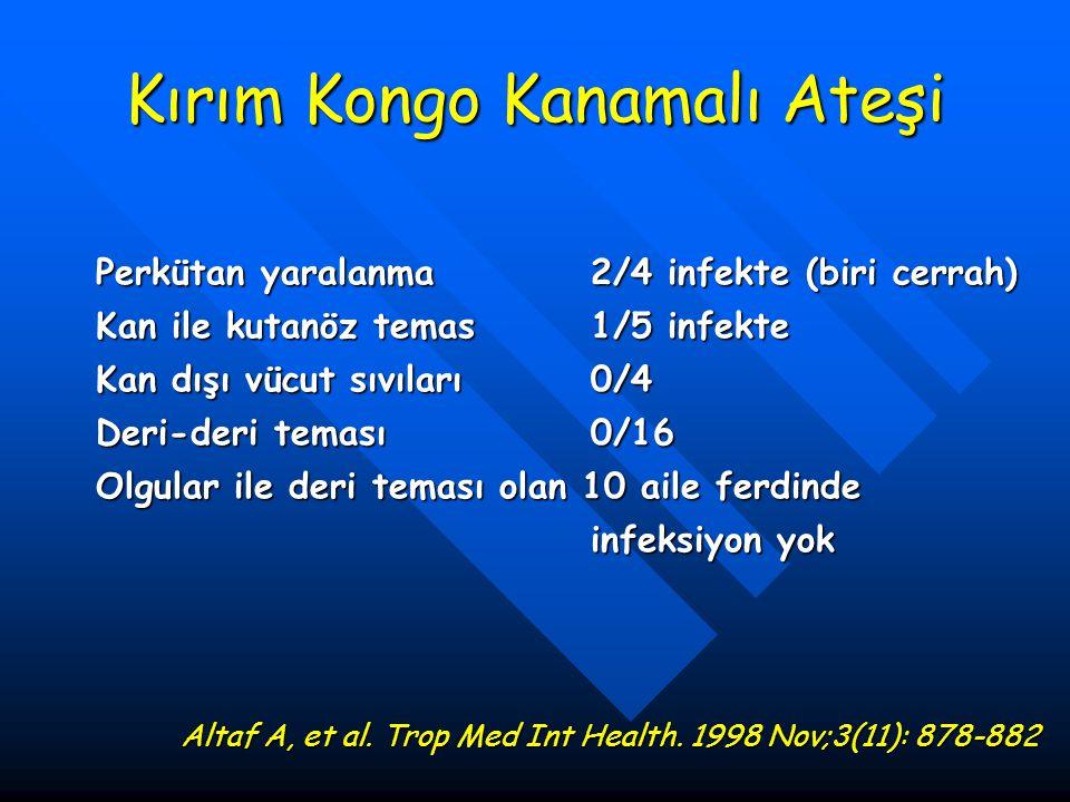 Kırım Kongo Kanamalı Ateşi Perkütan yaralanma2/4 infekte (biri cerrah) Kan ile kutanöz temas 1/5 infekte Kan dışı vücut sıvıları0/4 Deri-deri teması0/