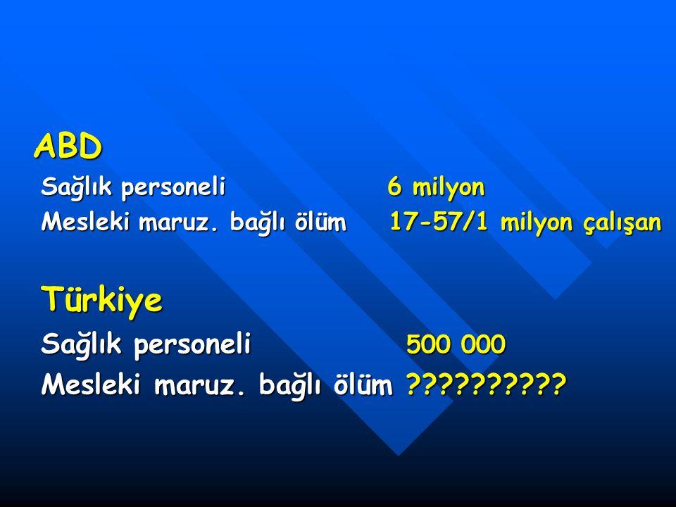 ABD Sağlık personeli 6 milyon Mesleki maruz. bağlı ölüm 17-57/1 milyon çalışan Türkiye Sağlık personeli 500 000 Mesleki maruz. bağlı ölüm ??????????