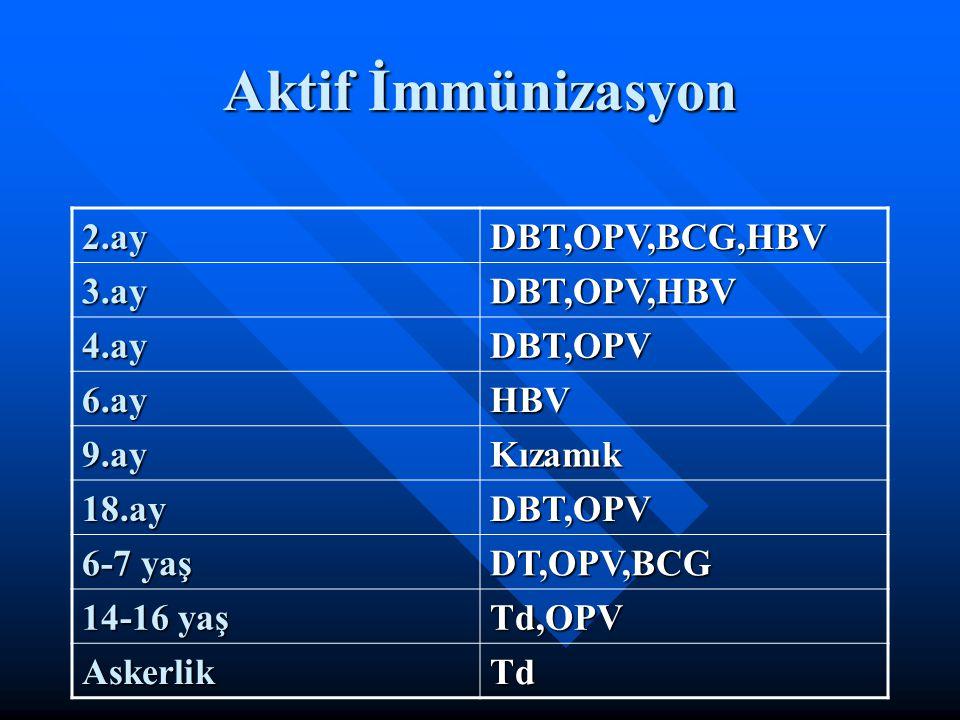 Aktif İmmünizasyon 2.ayDBT,OPV,BCG,HBV 3.ayDBT,OPV,HBV 4.ayDBT,OPV 6.ayHBV 9.ayKızamık 18.ayDBT,OPV 6-7 yaş DT,OPV,BCG 14-16 yaş Td,OPV AskerlikTd