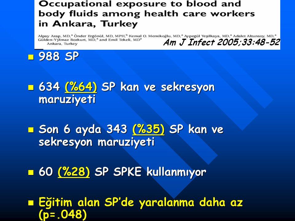 988 SP 988 SP 634 (%64) SP kan ve sekresyon maruziyeti 634 (%64) SP kan ve sekresyon maruziyeti Son 6 ayda 343 (%35) SP kan ve sekresyon maruziyeti So