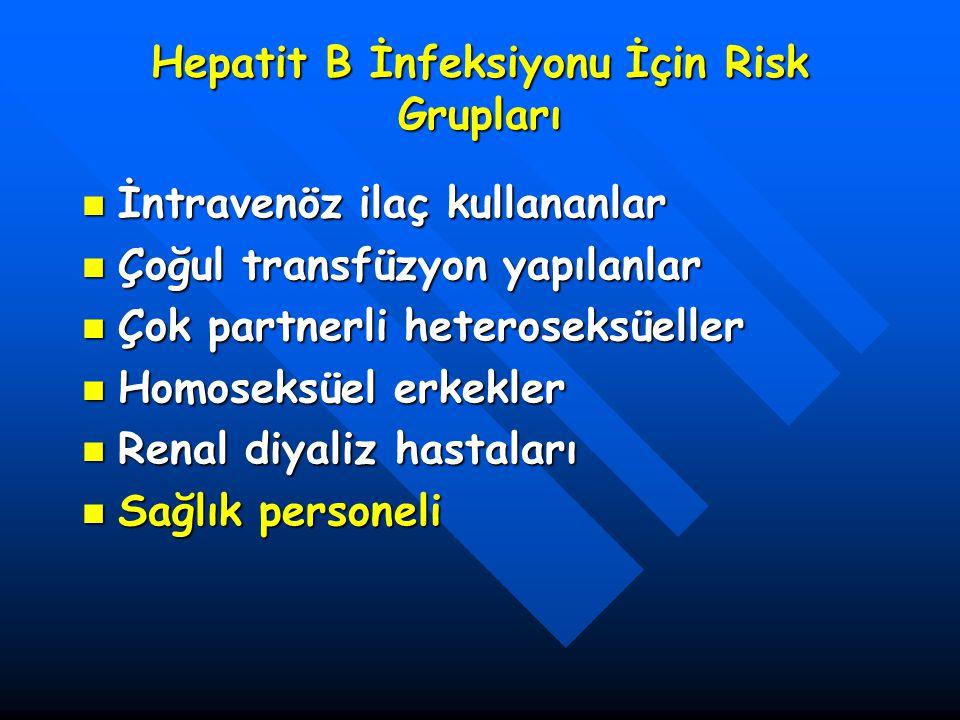 Hepatit B İnfeksiyonu İçin Risk Grupları İntravenöz ilaç kullananlar İntravenöz ilaç kullananlar Çoğul transfüzyon yapılanlar Çoğul transfüzyon yapıla