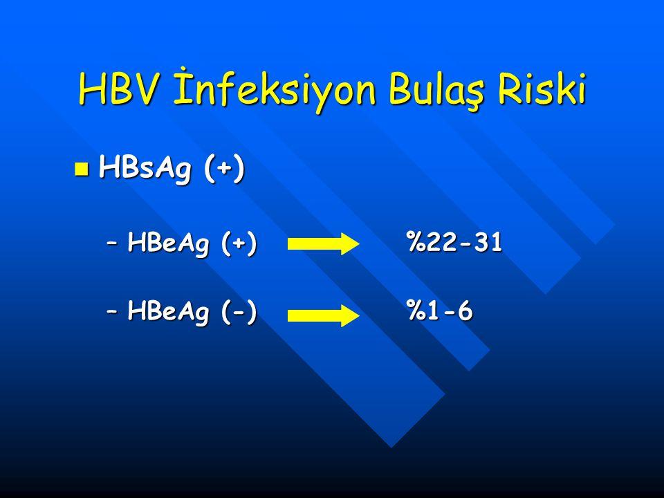 HBV İnfeksiyon Bulaş Riski HBsAg (+) HBsAg (+) –HBeAg (+)%22-31 –HBeAg (-)%1-6