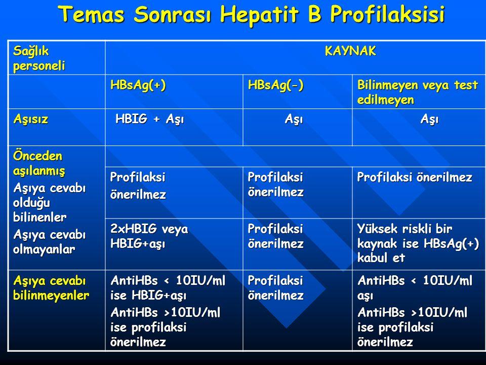 Temas Sonrası Hepatit B Profilaksisi Sağlık personeli KAYNAK KAYNAK HBsAg(+)HBsAg(-) Bilinmeyen veya test edilmeyen Aşısız HBIG + Aşı HBIG + Aşı Aşı A