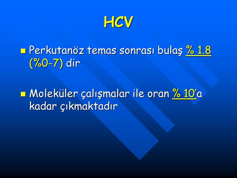 HCV Perkutanöz temas sonrası bulaş % 1.8 (%0-7) dir Perkutanöz temas sonrası bulaş % 1.8 (%0-7) dir Moleküler çalışmalar ile oran % 10'a kadar çıkmakt