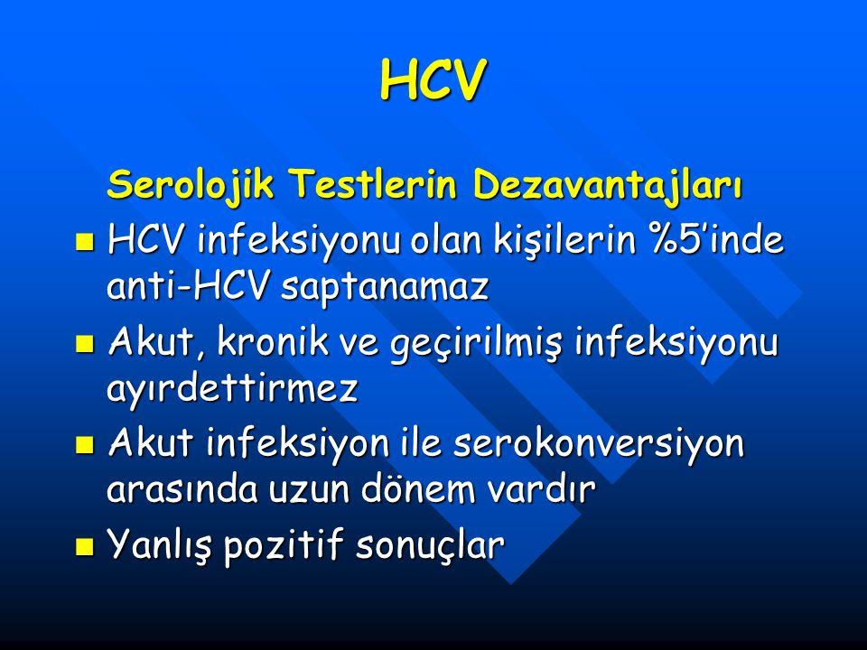 HCV Serolojik Testlerin Dezavantajları HCV infeksiyonu olan kişilerin %5'inde anti-HCV saptanamaz HCV infeksiyonu olan kişilerin %5'inde anti-HCV sapt
