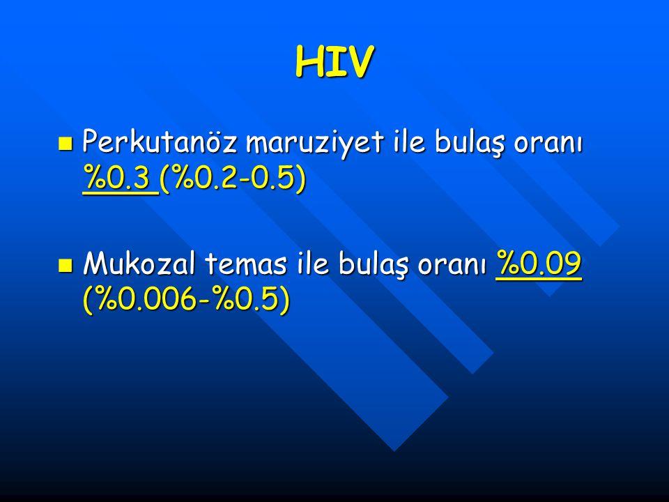 HIV Perkutanöz maruziyet ile bulaş oranı %0.3 (%0.2-0.5) Perkutanöz maruziyet ile bulaş oranı %0.3 (%0.2-0.5) Mukozal temas ile bulaş oranı %0.09 (%0.