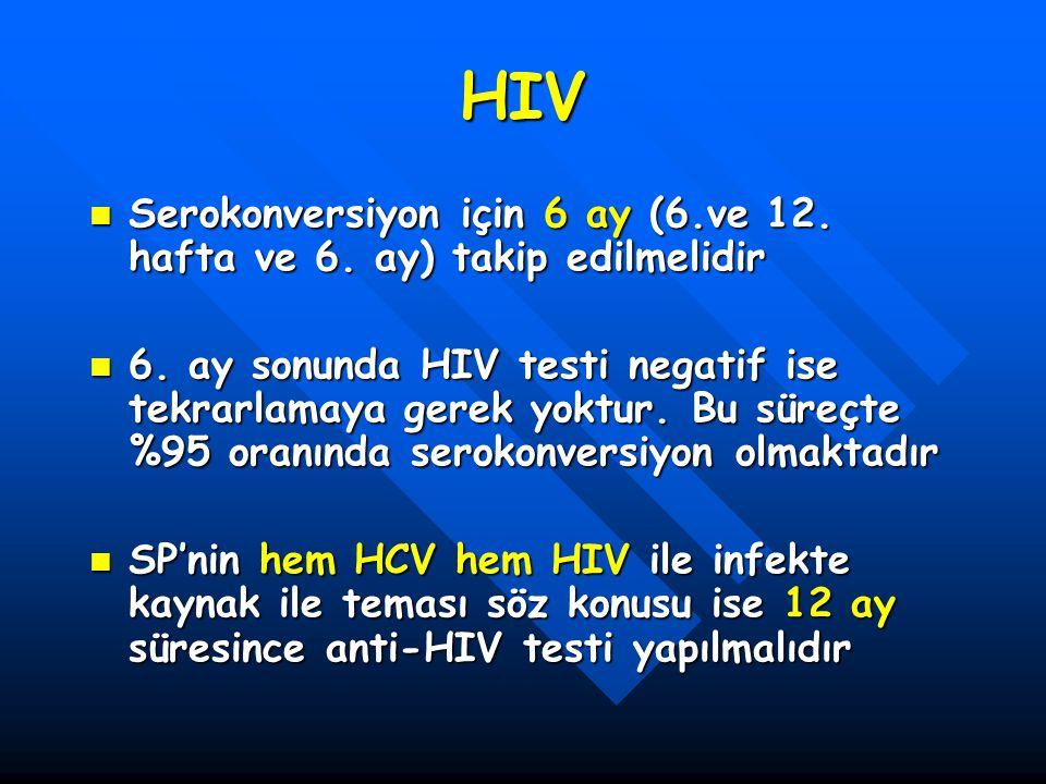 HIV Serokonversiyon için 6 ay (6.ve 12. hafta ve 6. ay) takip edilmelidir Serokonversiyon için 6 ay (6.ve 12. hafta ve 6. ay) takip edilmelidir 6. ay