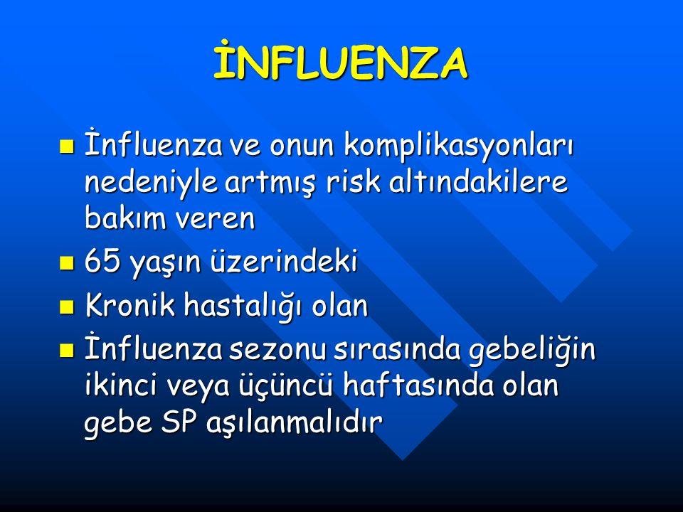 İNFLUENZA İnfluenza ve onun komplikasyonları nedeniyle artmış risk altındakilere bakım veren İnfluenza ve onun komplikasyonları nedeniyle artmış risk