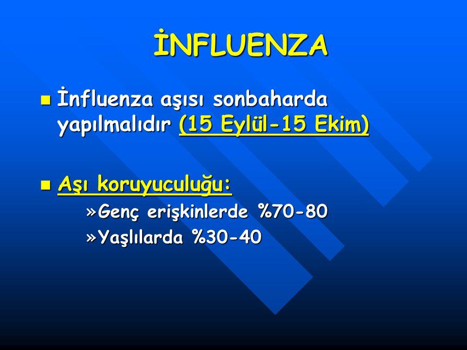 İNFLUENZA İnfluenza aşısı sonbaharda yapılmalıdır (15 Eylül-15 Ekim) İnfluenza aşısı sonbaharda yapılmalıdır (15 Eylül-15 Ekim) Aşı koruyuculuğu: Aşı