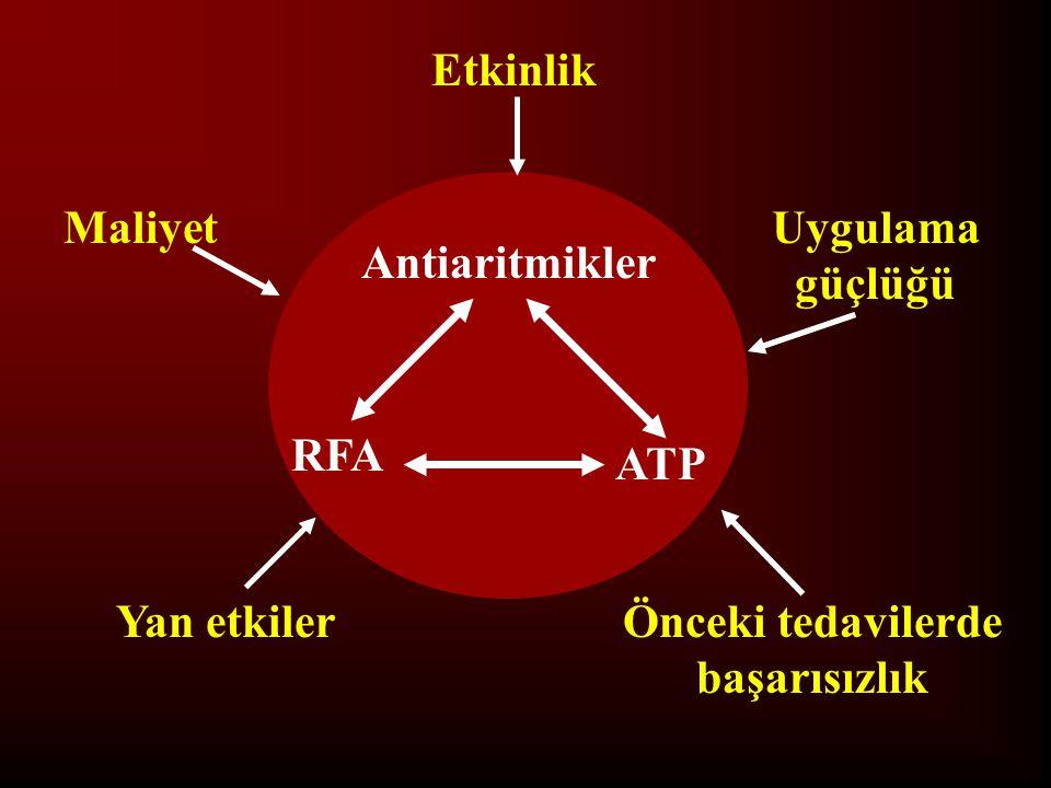 Etkinlik Uygulama güçlüğü Önceki tedavilerde başarısızlık Yan etkiler Maliyet Antiaritmikler RFA ATP