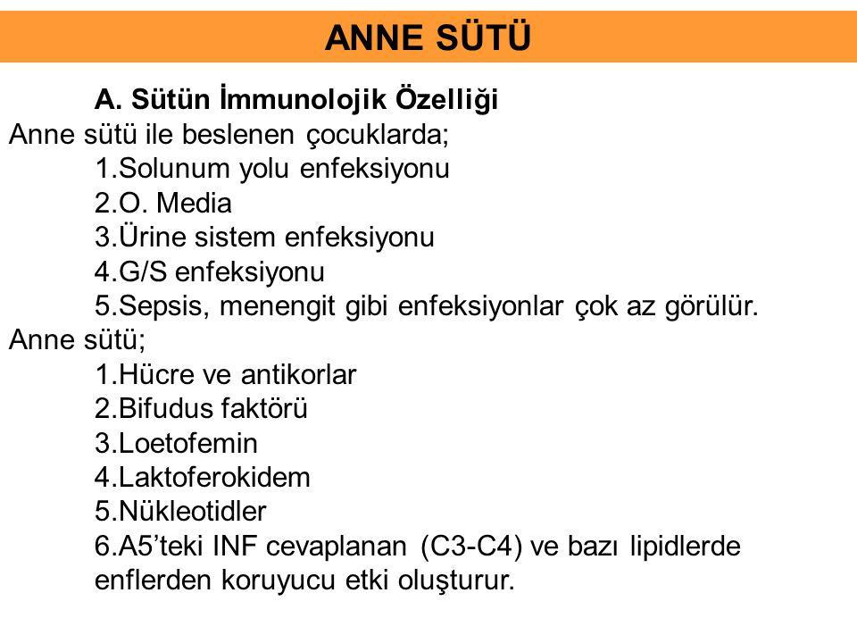 A. Sütün İmmunolojik Özelliği Anne sütü ile beslenen çocuklarda; 1.Solunum yolu enfeksiyonu 2.O. Media 3.Ürine sistem enfeksiyonu 4.G/S enfeksiyonu 5.