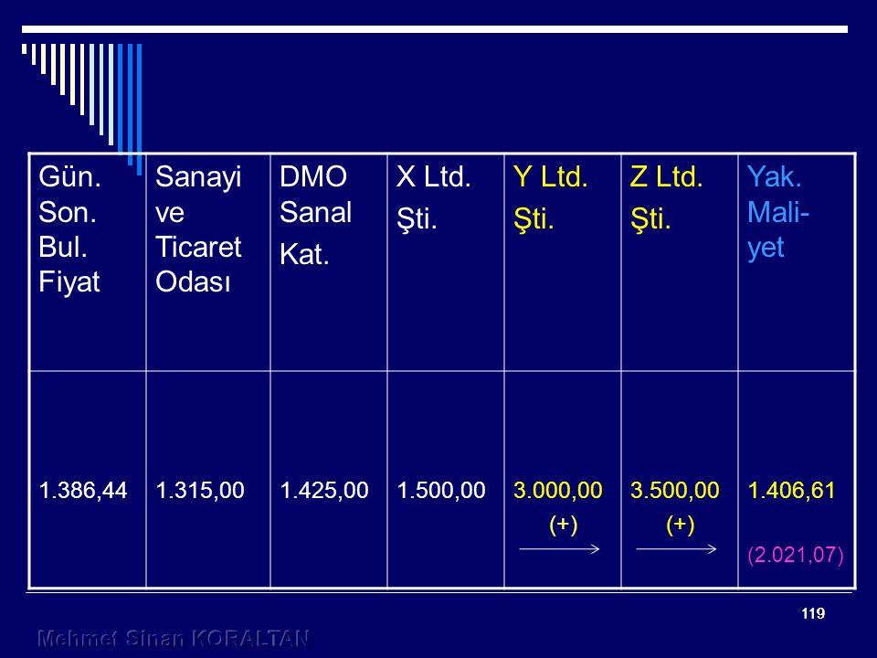 119 Gün.Son. Bul. Fiyat Sanayi ve Ticaret Odası DMO Sanal Kat.