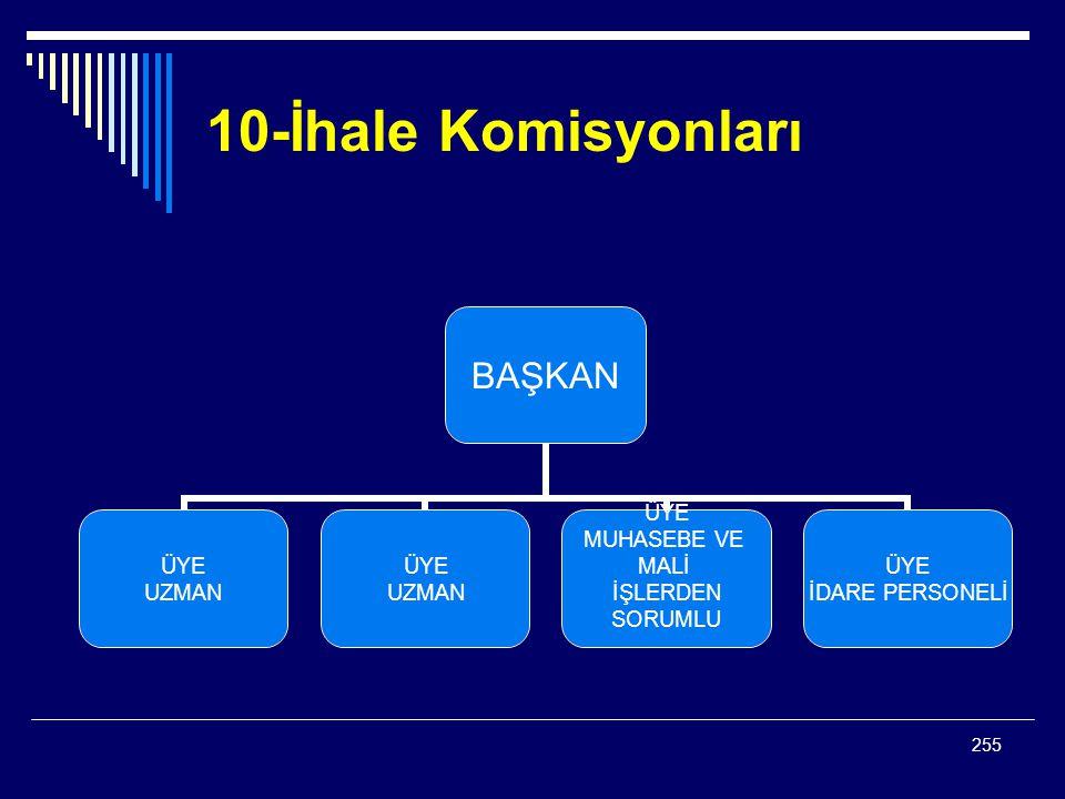10-İhale Komisyonları 255 BAŞKAN ÜYE UZMAN ÜYE UZMAN ÜYE MUHASEBE VE MALİ İŞLERDEN SORUMLU ÜYE İDARE PERSONELİ