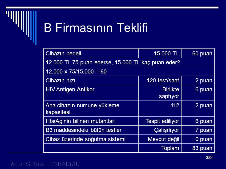332 B Firmasının Teklifi Cihazın bedeli15.000 TL60 puan 12.000 TL 75 puan ederse, 15.000 TL kaç puan eder.