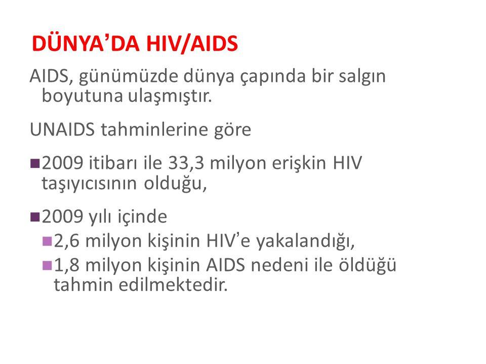 AIDS, günümüzde dünya çapında bir salgın boyutuna ulaşmıştır. UNAIDS tahminlerine göre 2009 itibarı ile 33,3 milyon erişkin HIV taşıyıcısının olduğu,