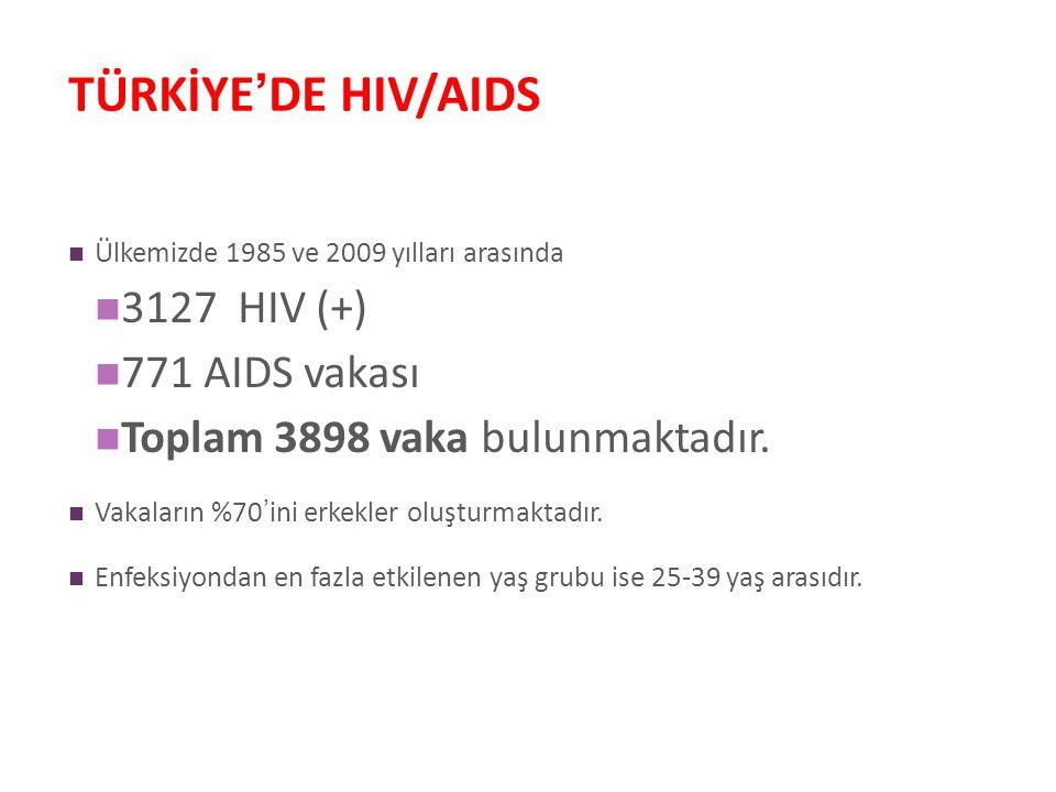 TÜRKİYE'DE HIV/AIDS Ülkemizde 1985 ve 2009 yılları arasında 3127 HIV (+) 771 AIDS vakası Toplam 3898 vaka bulunmaktadır. Vakaların %70'ini erkekler ol