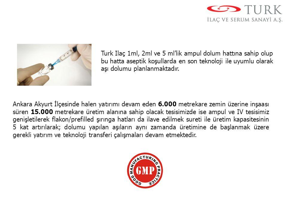 Ankara Akyurt İlçesinde halen yatırımı devam eden 6.000 metrekare zemin üzerine inşaası süren 15.000 metrekare üretim alanına sahip olacak tesisimizde
