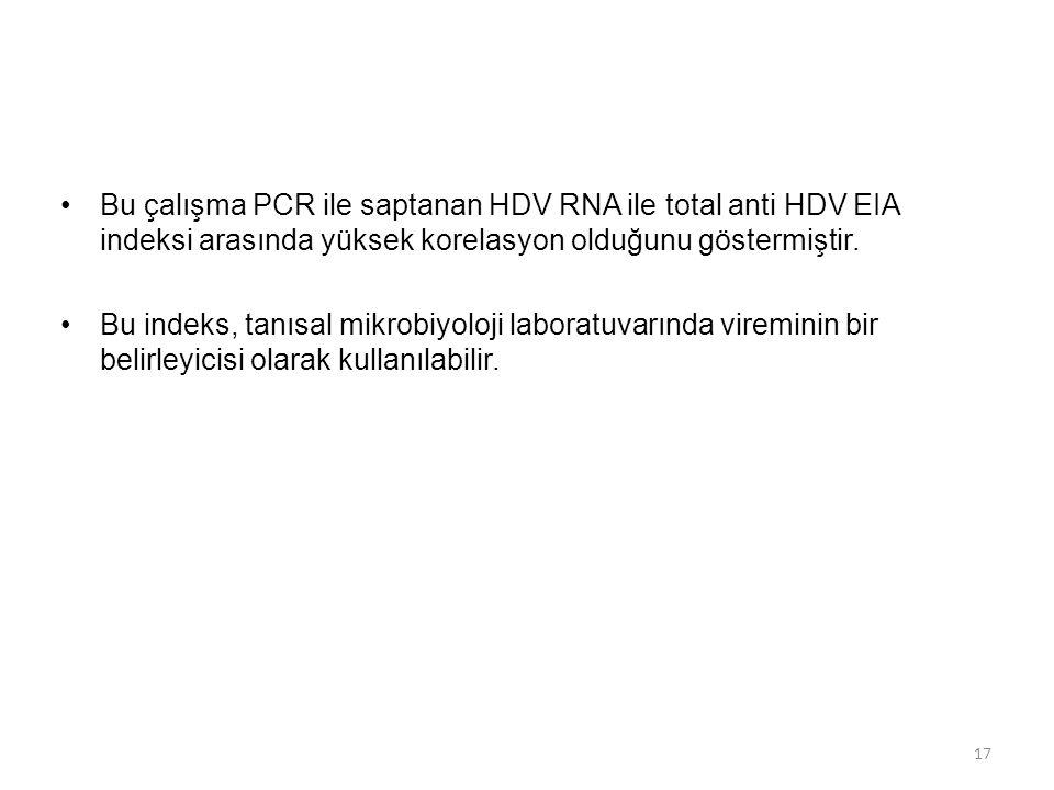 Bu çalışma PCR ile saptanan HDV RNA ile total anti HDV EIA indeksi arasında yüksek korelasyon olduğunu göstermiştir.