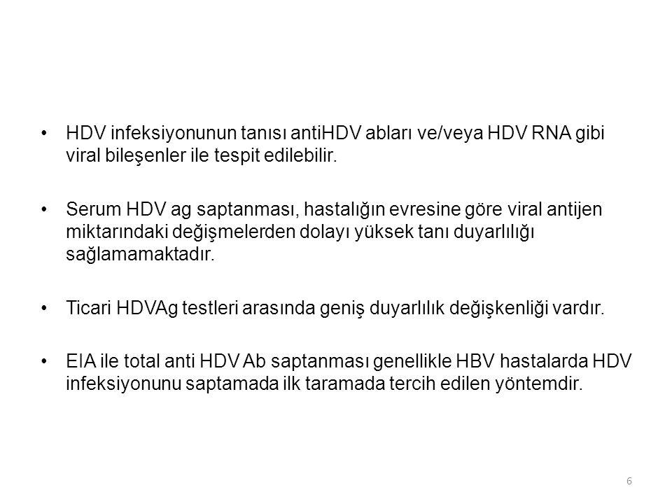 HDV infeksiyonunun tanısı antiHDV abları ve/veya HDV RNA gibi viral bileşenler ile tespit edilebilir.
