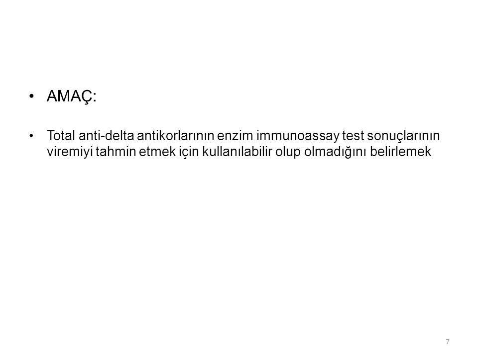 AMAÇ: Total anti-delta antikorlarının enzim immunoassay test sonuçlarının viremiyi tahmin etmek için kullanılabilir olup olmadığını belirlemek 7