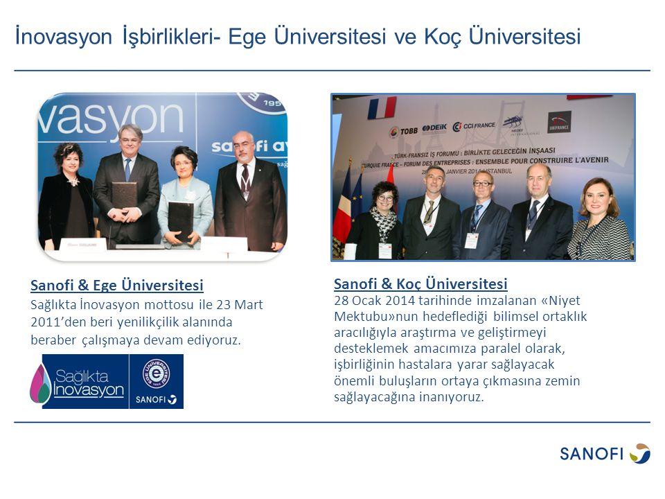 Sanofi & Ege Üniversitesi Sağlıkta İnovasyon mottosu ile 23 Mart 2011'den beri yenilikçilik alanında beraber çalışmaya devam ediyoruz. İnovasyon İşbir