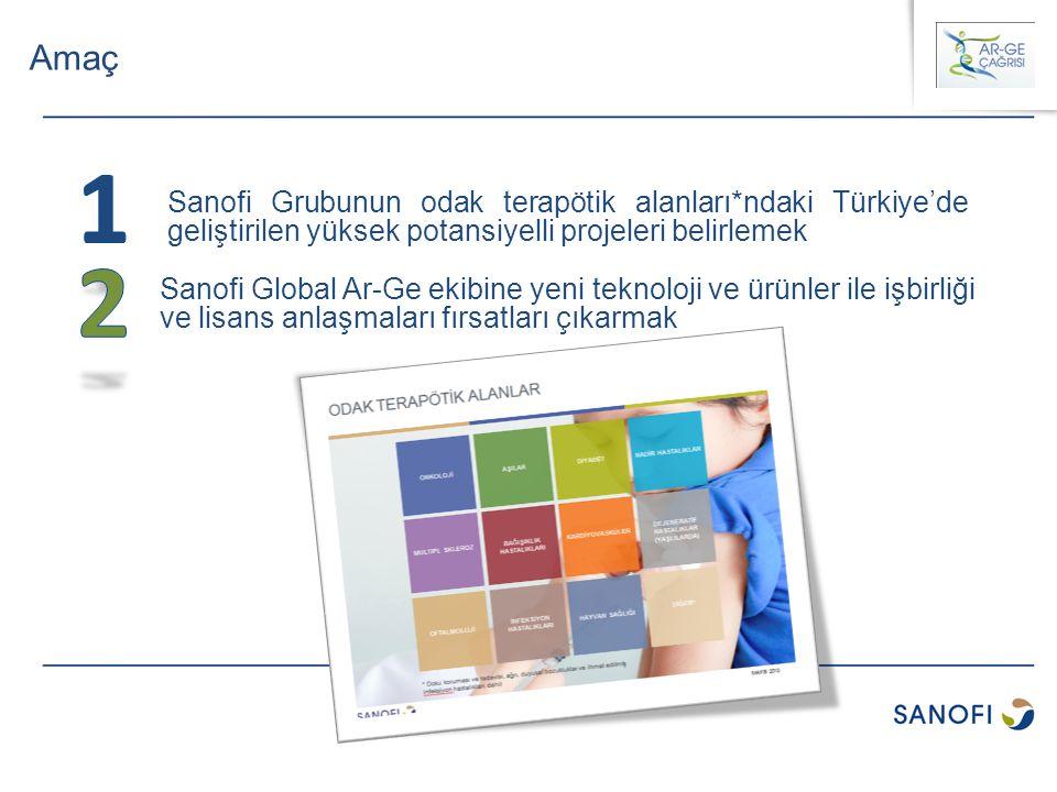Amaç Sanofi Grubunun odak terapötik alanları*ndaki Türkiye'de geliştirilen yüksek potansiyelli projeleri belirlemek Sanofi Global Ar-Ge ekibine yeni t