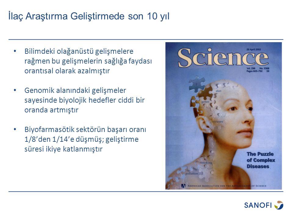 Sanofi Global Ar-Ge'nin «paylaşımcı (açık) inovasyon- open innovation» yaklaşımına paralel olarak; Türkiye'deki bilim insanlarının fikirlerini milyonlarca hastanın yararına sunmak üzerine ulusal bir çağrıya çıkılarak araştırmacılar, Ar-Ge projeleri bazında işbirliğine davet edilmektedir.