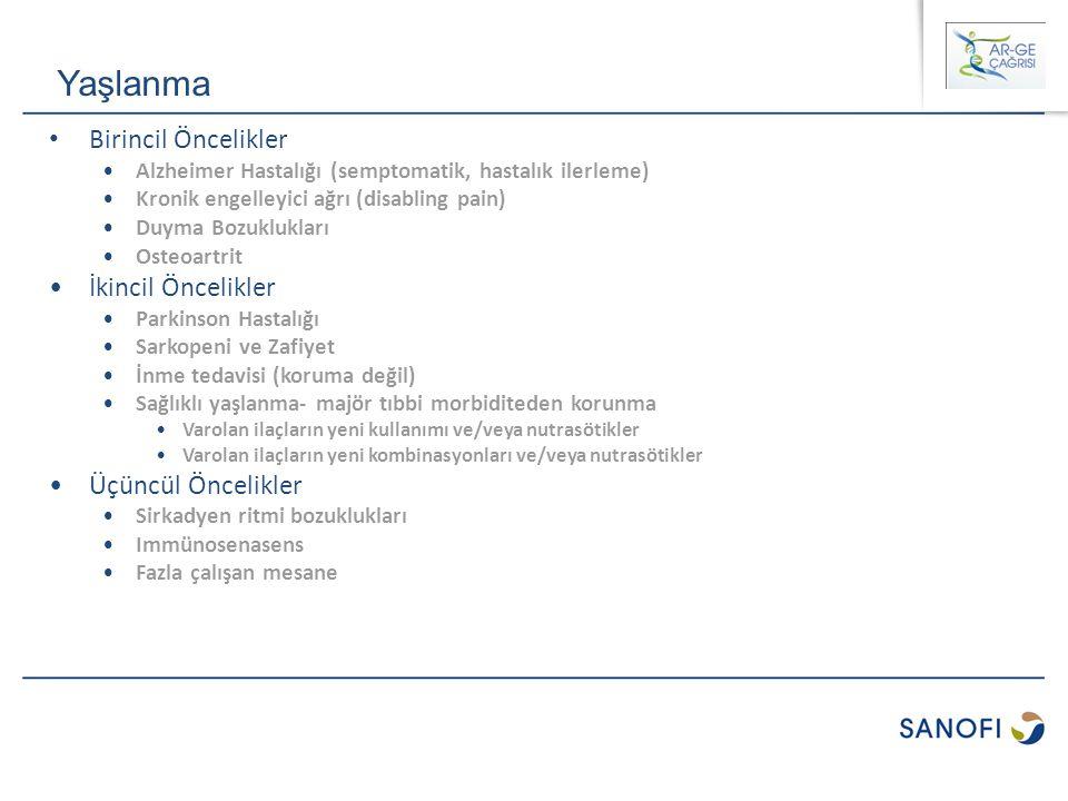 Birincil Öncelikler Alzheimer Hastalığı (semptomatik, hastalık ilerleme) Kronik engelleyici ağrı (disabling pain) Duyma Bozuklukları Osteoartrit İkinc