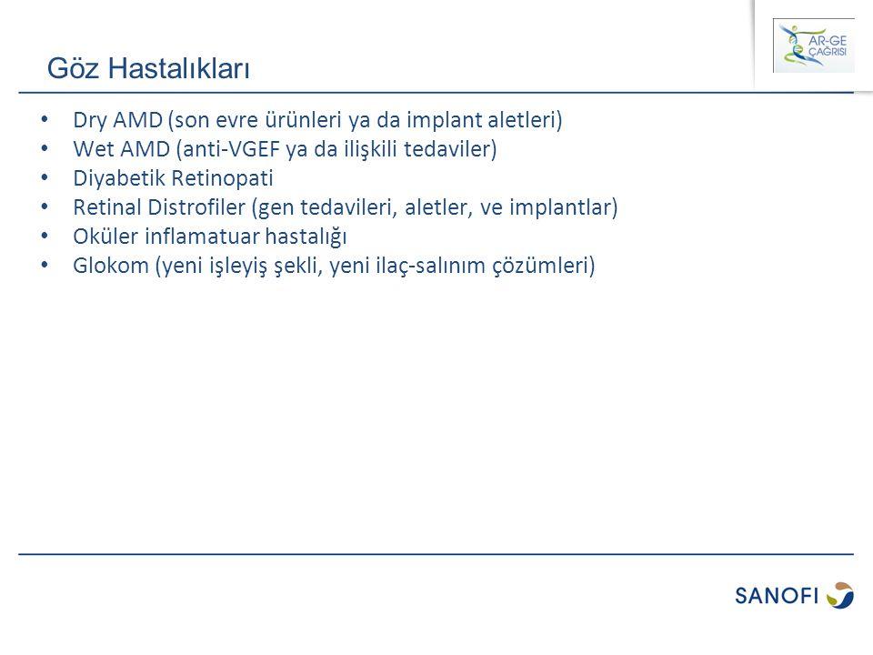 Dry AMD (son evre ürünleri ya da implant aletleri) Wet AMD (anti-VGEF ya da ilişkili tedaviler) Diyabetik Retinopati Retinal Distrofiler (gen tedavile