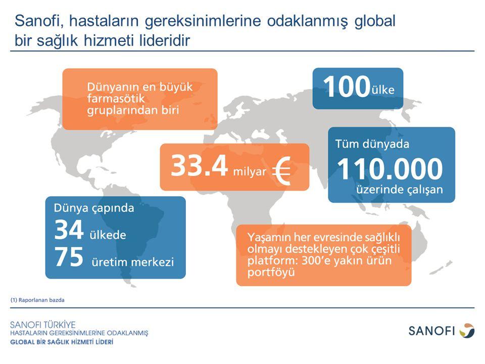 Sanofi, hastaların gereksinimlerine odaklanmış global bir sağlık hizmeti lideridir