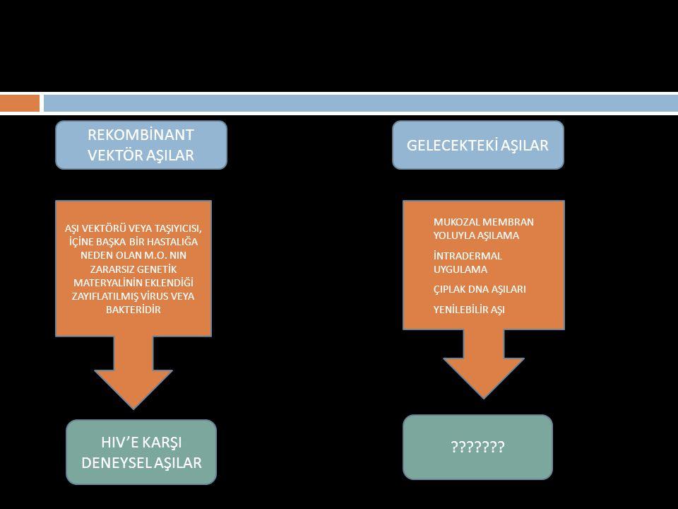 Kontrendikasyonlar BCG aşısı