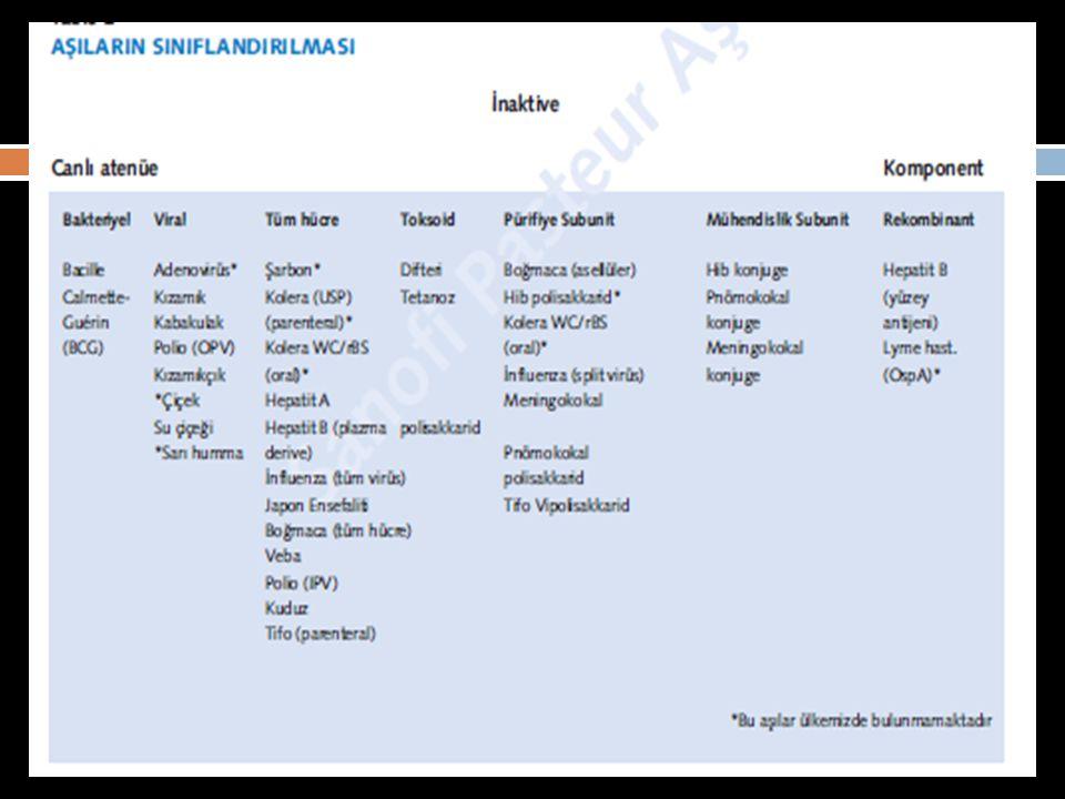 Difteri-Tetanoz-Boğmaca Aşısı Difteri-tetanoz-boğmaca aşısı