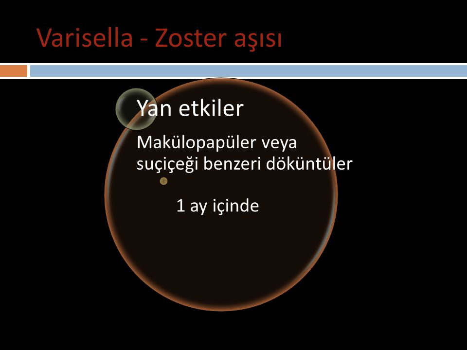 Varisella - Zoster aşısı Varisella Zoster aşısı