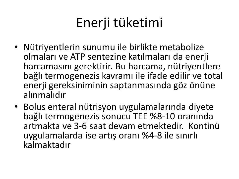 Enerji tüketimi Nütriyentlerin sunumu ile birlikte metabolize olmaları ve ATP sentezine katılmaları da enerji harcamasını gerektirir. Bu harcama, nütr