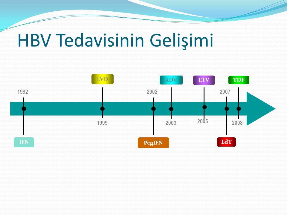 HBV-HIV Koenfekte Hastalarda Tedavi Algoritması CD4 >500/µl veya HAART endikasyonu olmayan hastalar CD4 <500/µl veya semptomatik HIV veya siroz HBV tedavisi gerekli ise HBV tedavisi gerekli değilse Lamivudin deneyimli Lamivudin naif a)Erken HAART TDF + FTC/3TC b)Eğer genotip A, yüksek ALT, düşük HBV DNA PEG-INF Yakın Takip HAART TDF + 3TC veya FTC HAART'a NRTI olarak TDF ekle veya TDF'e değiştir EACS 2011 HBV-HIV Koenfekte Hastalar