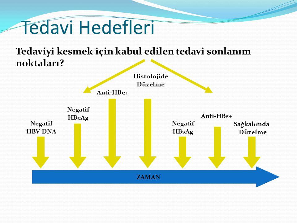 Negatif HBeAg Negatif HBV DNA Anti-HBe+ Negatif HBsAg Anti-HBs+ Sağkalımda Düzelme Histolojide Düzelme Tedaviyi kesmek için kabul edilen tedavi sonlan