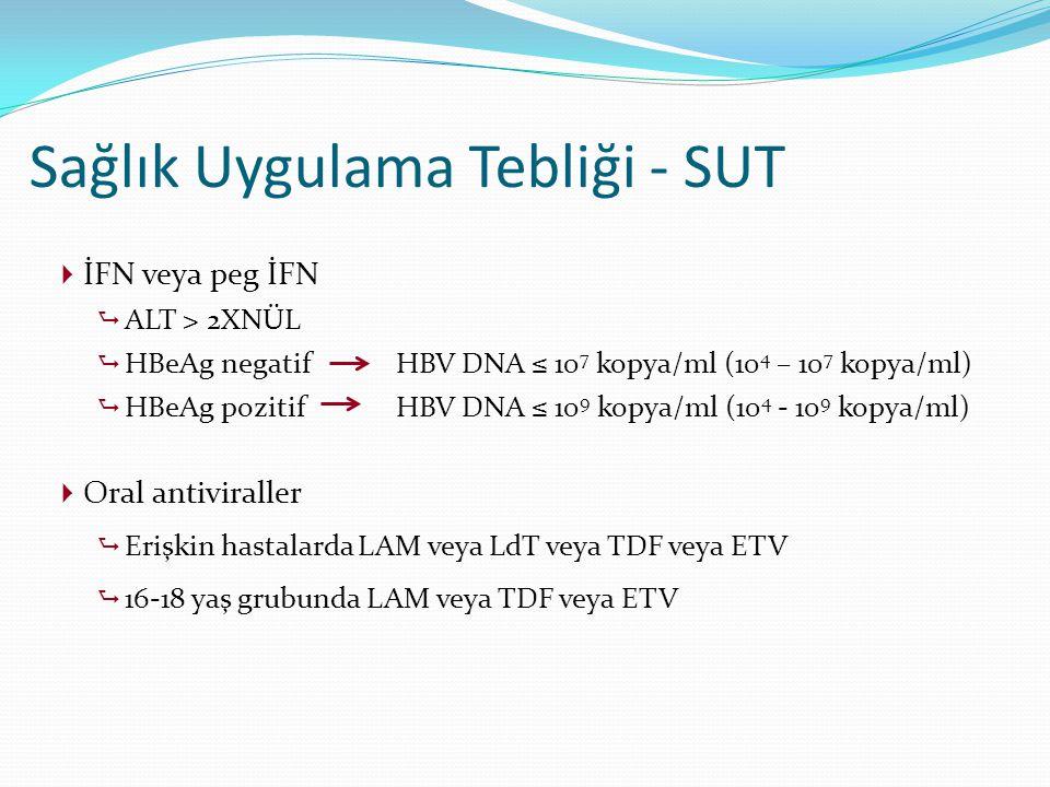  İFN veya peg İFN  ALT > 2XNÜL  HBeAg negatif HBV DNA ≤ 10 7 kopya/ml (10 4 – 10 7 kopya/ml)  HBeAg pozitif HBV DNA ≤ 10 9 kopya/ml (10 4 - 10 9 k