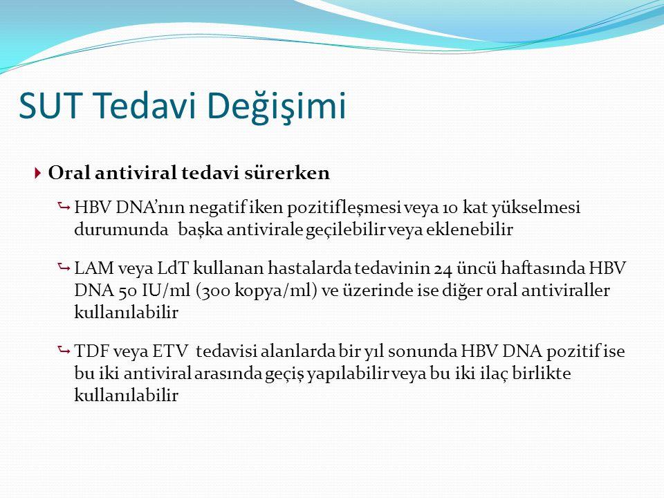 SUT Tedavi Değişimi  Oral antiviral tedavi sürerken  HBV DNA'nın negatif iken pozitifleşmesi veya 10 kat yükselmesi durumunda başka antivirale geçil