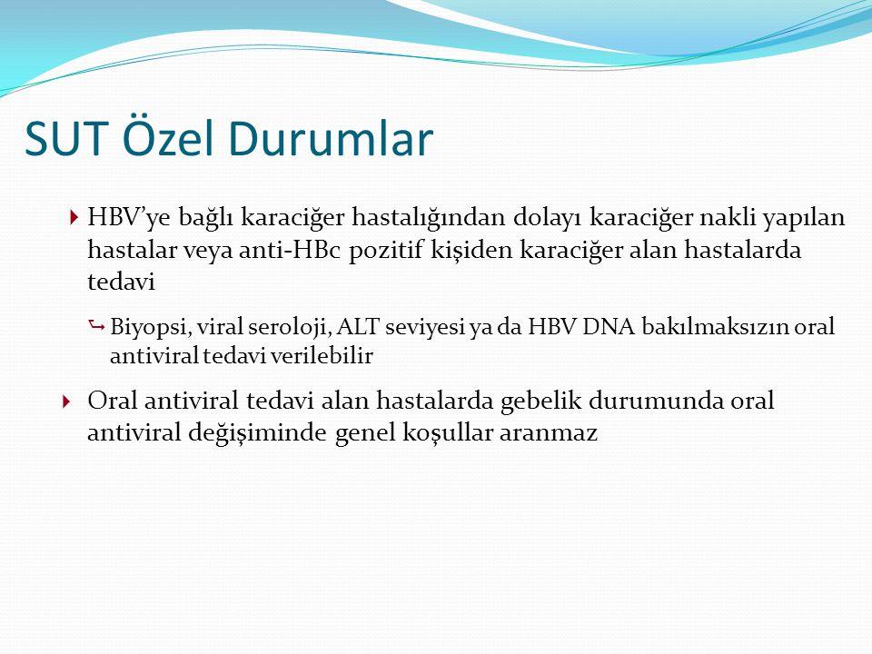  HBV'ye bağlı karaciğer hastalığından dolayı karaciğer nakli yapılan hastalar veya anti-HBc pozitif kişiden karaciğer alan hastalarda tedavi  Biyops