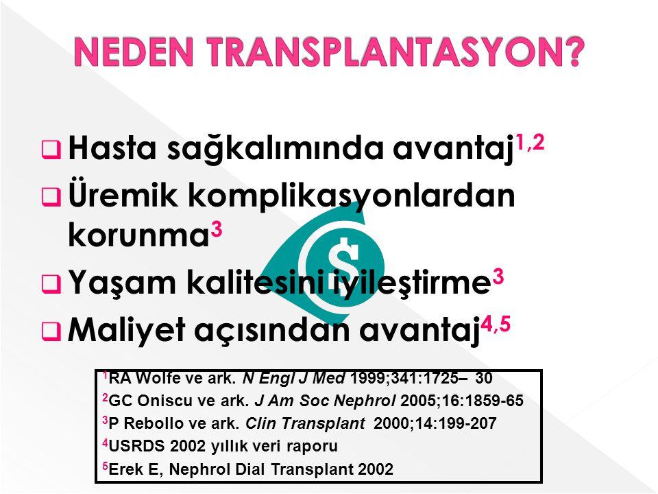  Vasküler cerrahi tekniklerin geliştirilmesi  İnsandan insana ilk böbrek transplantasyon denemesi (1936)  Başarısız denemelerin devamı İmmun reaksiyonun fark edilmesi  İlk başarılı böbrek transplantasyonu (1954)  Steroid ve Azatioprinin keşfi  Siklosporinin kullanıma girmesi (1984)  Diğer immunsupressifler (poliklonal-monoklonal antikorlar, takrolimus, MMF, sirolimus...)