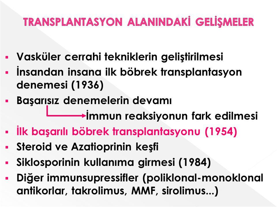  Vasküler cerrahi tekniklerin geliştirilmesi  İnsandan insana ilk böbrek transplantasyon denemesi (1936)  Başarısız denemelerin devamı İmmun reaksi
