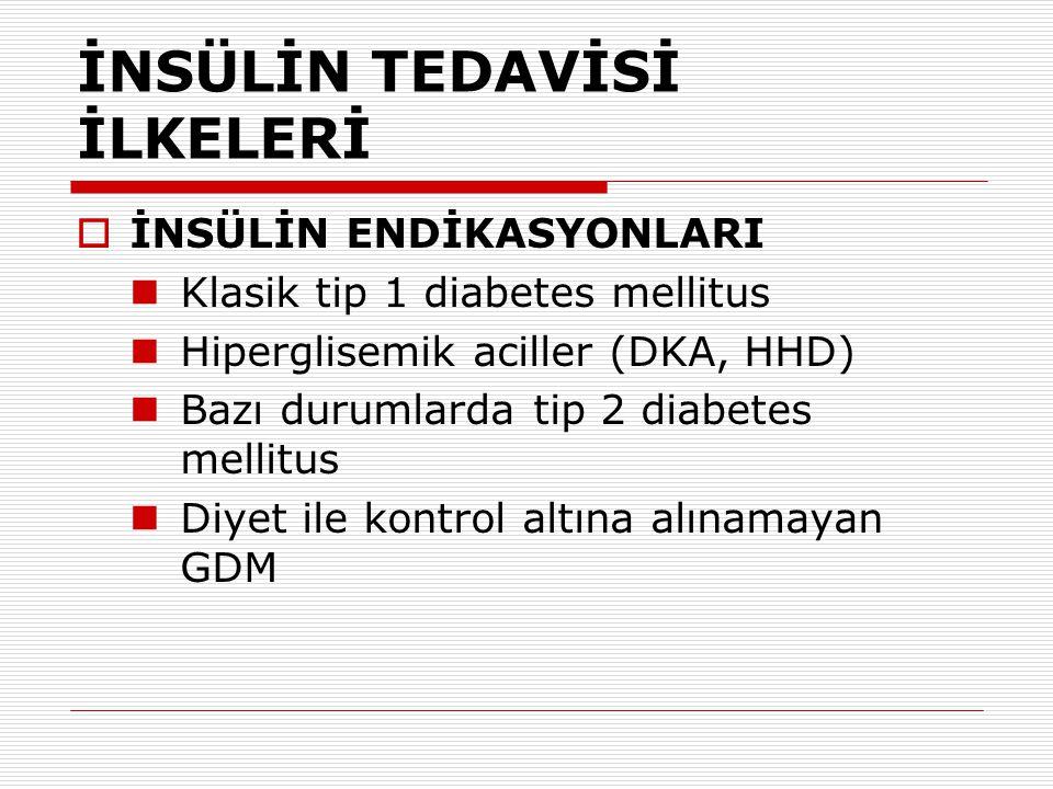 İNSÜLİN TEDAVİSİ İLKELERİ  İNSÜLİN ENDİKASYONLARI Klasik tip 1 diabetes mellitus Hiperglisemik aciller (DKA, HHD) Bazı durumlarda tip 2 diabetes mell