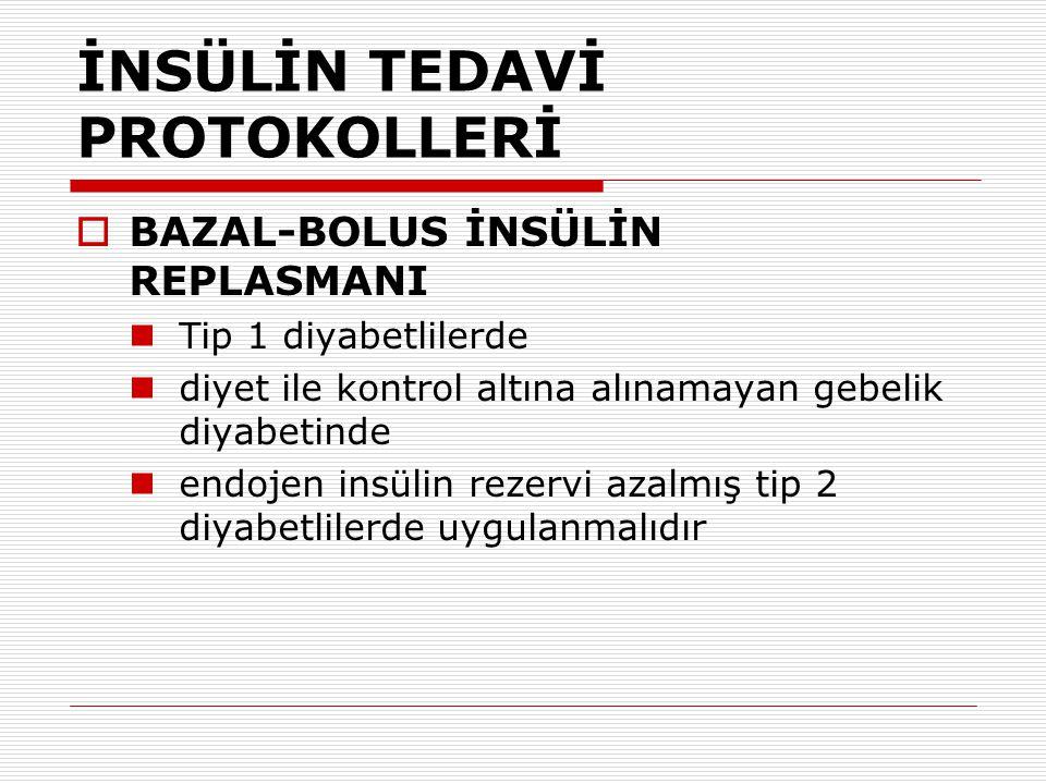 İNSÜLİN TEDAVİ PROTOKOLLERİ  BAZAL-BOLUS İNSÜLİN REPLASMANI Tip 1 diyabetlilerde diyet ile kontrol altına alınamayan gebelik diyabetinde endojen insü