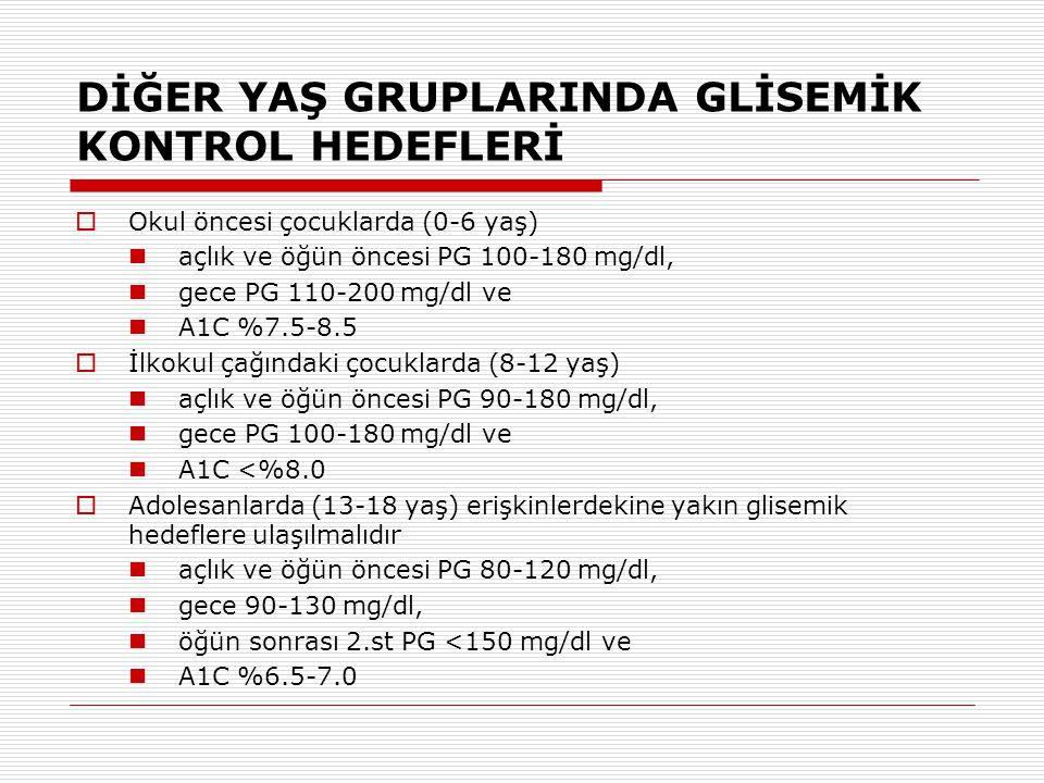 DİĞER YAŞ GRUPLARINDA GLİSEMİK KONTROL HEDEFLERİ  Okul öncesi çocuklarda (0-6 yaş) açlık ve öğün öncesi PG 100-180 mg/dl, gece PG 110-200 mg/dl ve A1