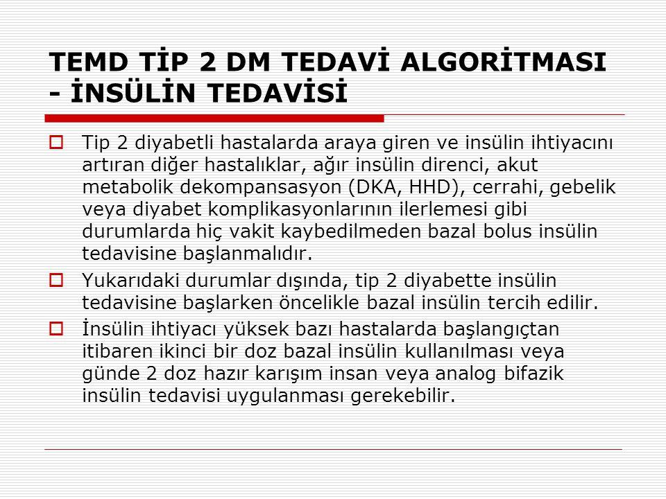 TEMD TİP 2 DM TEDAVİ ALGORİTMASI - İNSÜLİN TEDAVİSİ  Tip 2 diyabetli hastalarda araya giren ve insülin ihtiyacını artıran diğer hastalıklar, ağır ins