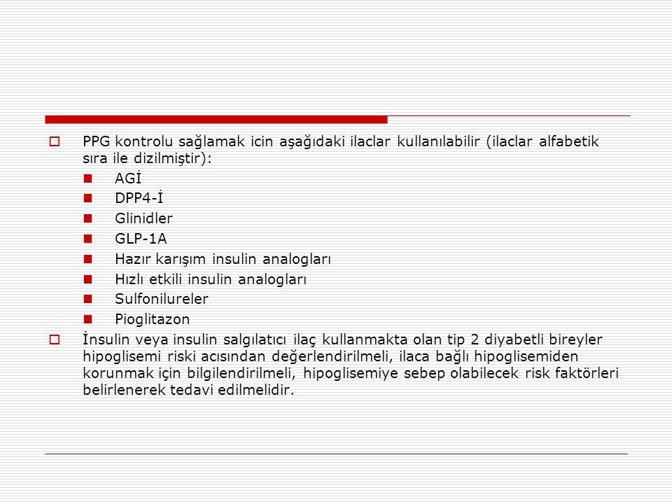  PPG kontrolu sağlamak icin aşağıdaki ilaclar kullanılabilir (ilaclar alfabetik sıra ile dizilmiştir): AGİ DPP4-İ Glinidler GLP-1A Hazır karışım insu