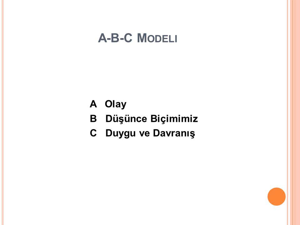 A-B-C M ODELI A Olay B Düşünce Biçimimiz C Duygu ve Davranış 74