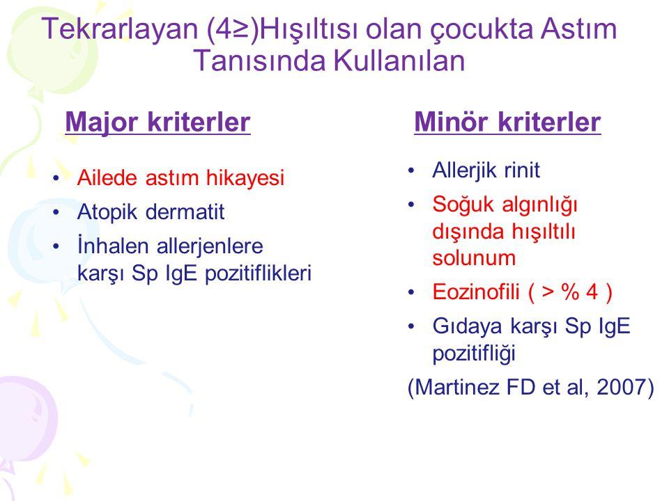 Ailede astım hikayesi Atopik dermatit İnhalen allerjenlere karşı Sp IgE pozitiflikleri Allerjik rinit Soğuk algınlığı dışında hışıltılı solunum Eozino