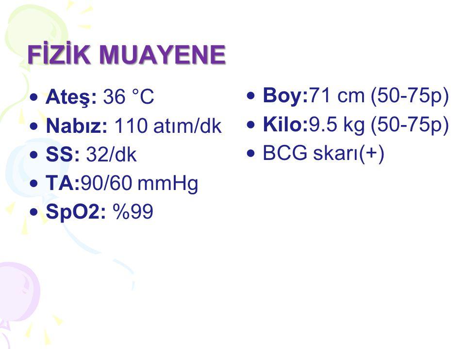 Ateş: 36 °C Nabız: 110 atım/dk SS: 32/dk TA:90/60 mmHg SpO2: %99 FİZİK MUAYENE Boy:71 cm (50-75p) Kilo:9.5 kg (50-75p) BCG skarı(+)